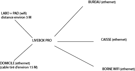 Image: schema-lb.png