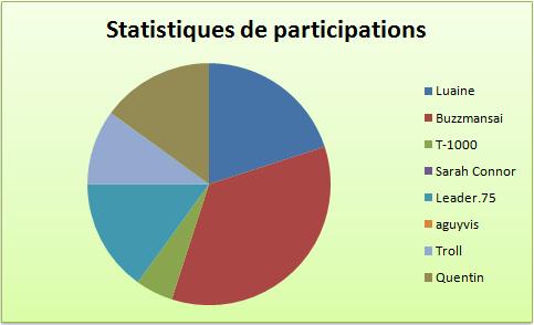 Image: stats23456789.png